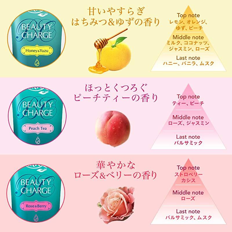 Kao atrix | Hand Care Cream | Beauty Charge - Peach Tea - 80g by ...